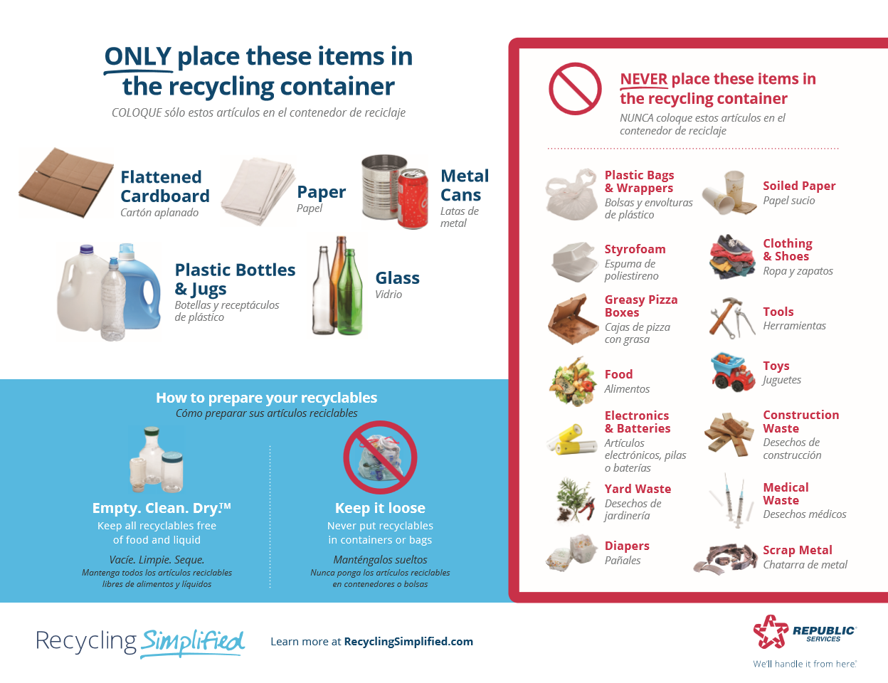 Acceptable and Unacceptable Recycling Items
